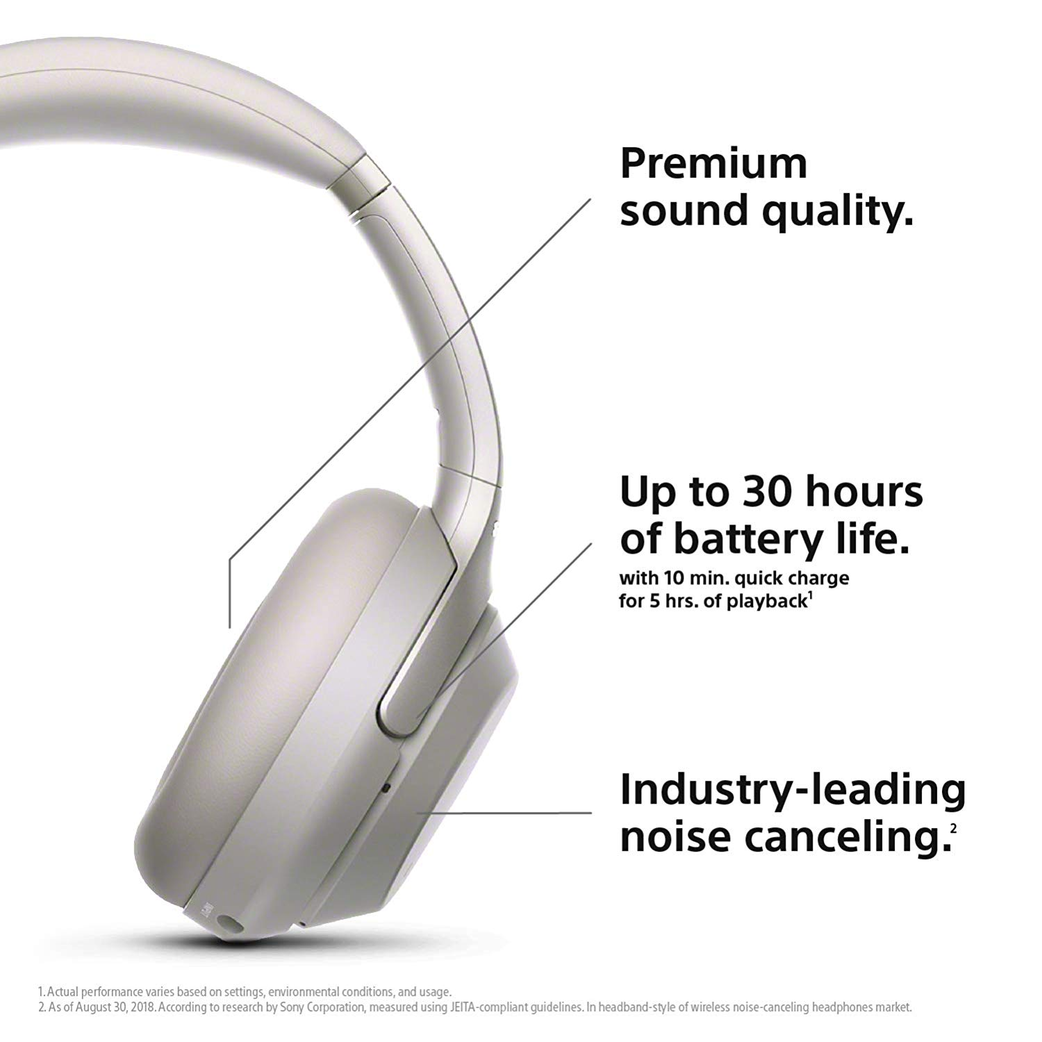 Sony Wh1000xm3 Wireless Industry Leading Noise Canceling Over Ear Headphones Xb950n1 Extra Bass